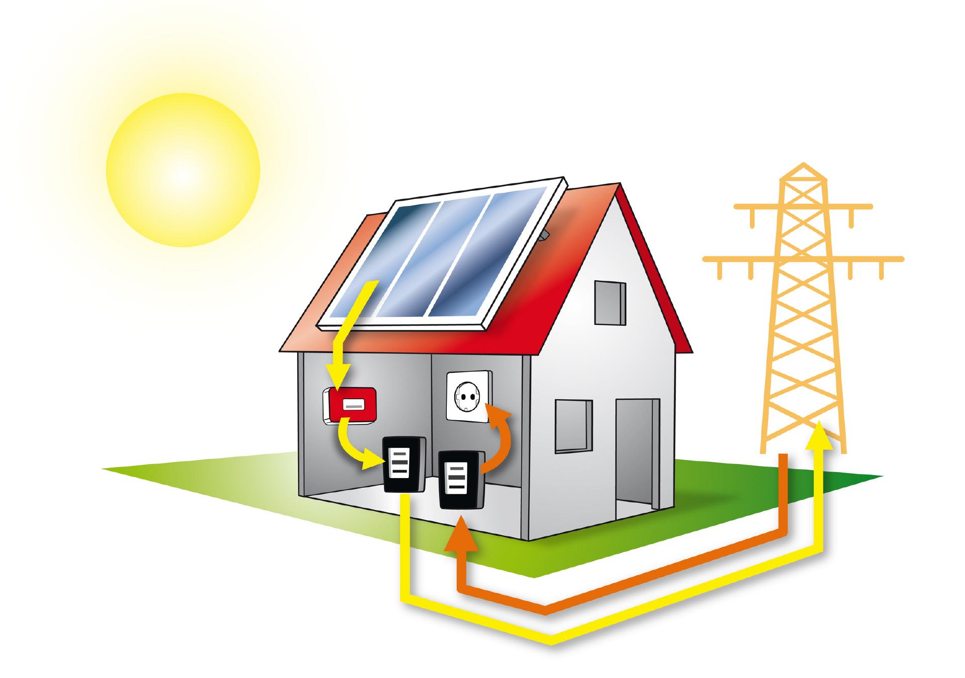 photovoltaik solarstrom. Black Bedroom Furniture Sets. Home Design Ideas